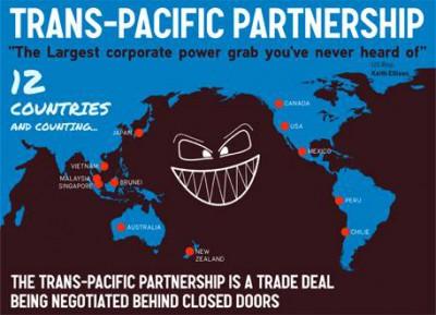 Obama TPP