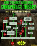 Conspiracy Theories  #2: Just When You Thought It Was Safe to Look at the Internet Again